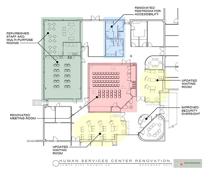 HSC Partial Renovation Diagram - December 2015